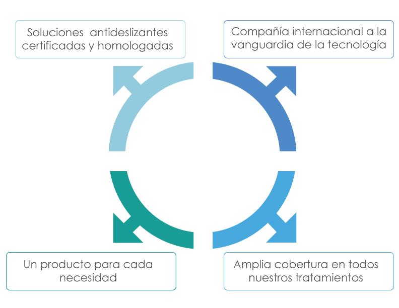 diagrama-renovatio